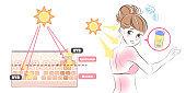 woman with sunburn problem
