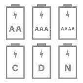 AAA, AAAA, AAAAA, C, D, N battery size. Vector icon