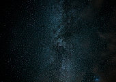 Night Scene Milky Way