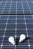 Energy of solar power generation