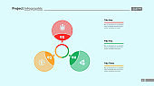 Three Petals Process Chart Slide Template
