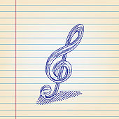 Music note Drawing on Lined paper