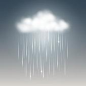 weather rainy cloud