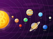 Cartoon solar system scheme. Planets in planetary orbits around sun. Astronomical education of planet systems vector illustration