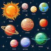 Planets of the solar system. Sun, Mercury, Venus, Earth, Mars, Jupiter, Saturn, Uranus, Neptune, Pluto