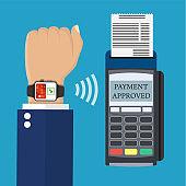 Smart watch POS terminal payment.