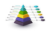 Infographic pyramid with step structure and with percentages. Business concept with 6 options pieces or steps.