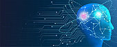 Human Artificial Intelligence. Concept of machine cyber mind. Technological background of data flow.