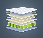 Layered orthopedic mattress with 7 sections.