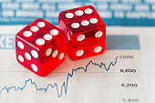 Gambling on the stock market