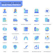 Simple Set Healthcare and Medicine Flat Icons