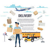 Post mail delivery and postman vector poster