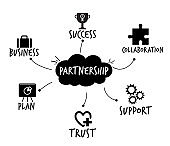 Partnership icons set for business with black and white illustration design