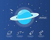 The uranus infographic in universe concept.