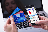 Woman Shopping Online With Credit Cards On Mobile Phone