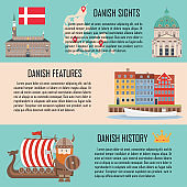Denmark banner set with danish sights, features, history