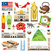 Set with architecture, national flag, costume, map, food and other Malaysia symbols