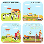 Set of Smart farm backgrounds. Agricultural and livestock automation, farm harvest and robotics
