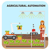 Smart farm flat background. Agricultural automation and robotics