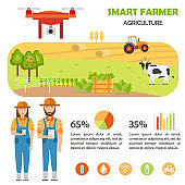 Smart farmer infographics. Farm Data analysis and management
