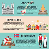 Norway banner set with sights, features, history