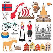 Set with Norwegian symbols