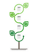 Vertical Timeline infographics with leafs. The development and growth of the green business. Time line of Social tendencies and trends graph. Eco Business concept with 4 options, parts, steps or processes.
