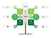 Business presentation concept with 6 or 7 options, parts, steps or processes. Tree of development and growth of the eco business. Circular infographics. Infographic of sustainable trends.