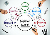 Business people are working on 'Solution Scope'