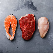 Raw food Salmon oily fish steak, beef meat and chicken breast