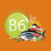 Vitamin B6 (pyridoxine).