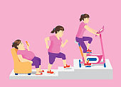 Fat woman using smartphone on sofa change her body with rise up for exercise stationary bicycle.