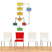 Business office chairs idea innovation startup flow chart