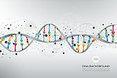 DNA Abstract Background
