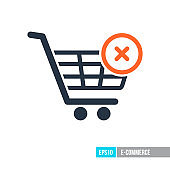 Shopping cart with cross sign icon