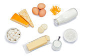 Most common dairy products shot from above on white background