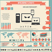 Cyber, Internet Security Icons and infographic elements. Vector