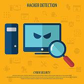 Security concept, cyber security, hacker detection. Vector