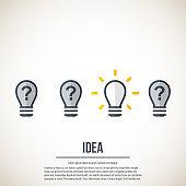 Idea, Innovation Concepts