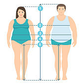 Flat style illistration of overweight man and women in full length with measurement lines of body parameters.
