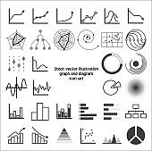 Stock vector illustration - Outline web icon set linear graph and diagram