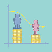 Male and female symbols standing on top of piles of coins with line graph - wage gap concept illustration
