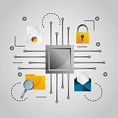 data security setting document email digital