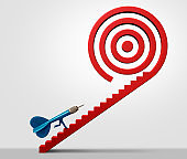 Strategic Pathway Business Success