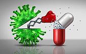 Antibiotic Resistant Virus