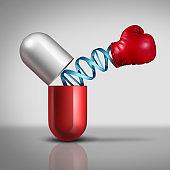 Genetic Medication Treatment