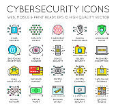 Cyber Security Thin Line icons set