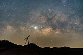 Silhouette of telescope against  milky way galaxy with stars and space dust in the universe.