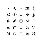 Chemistry Outline Icons
