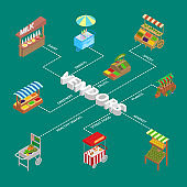 Vendor Food Street Signs 3d Infographics Isometric View. Vector